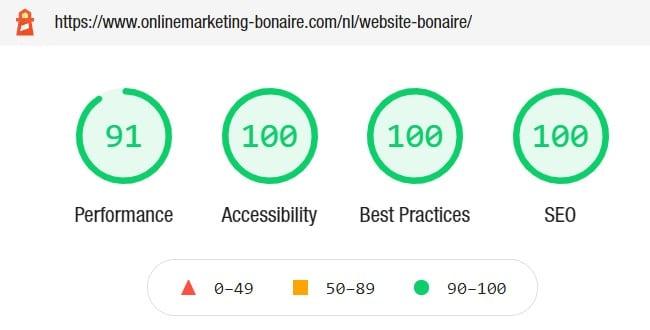 Google Page Speed Insight - Snelheid Website Bonaire